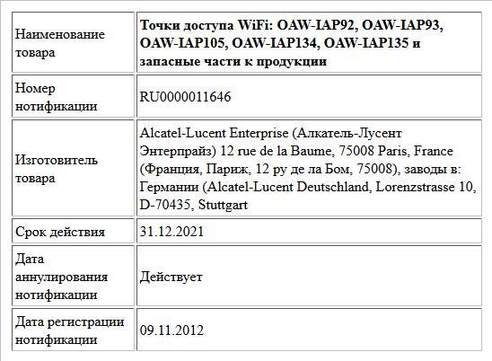 Точки доступа WiFi: OAW-IAP92, OAW-IAP93, OAW-IAP105, OAW-IAP134, OAW-IAP135 и запасные части к продукции