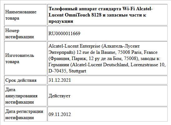 Телефонный аппарат стандарта Wi-Fi Alcatel-Lucent OmniTouch 8128 и запасные части к продукции