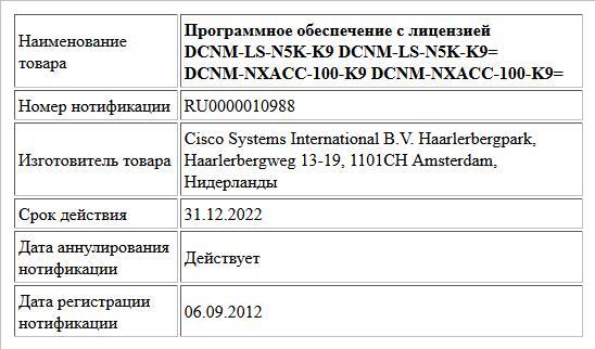 Программное обеспечение с лицензией  DCNM-LS-N5K-K9  DCNM-LS-N5K-K9=  DCNM-NXACC-100-K9  DCNM-NXACC-100-K9=
