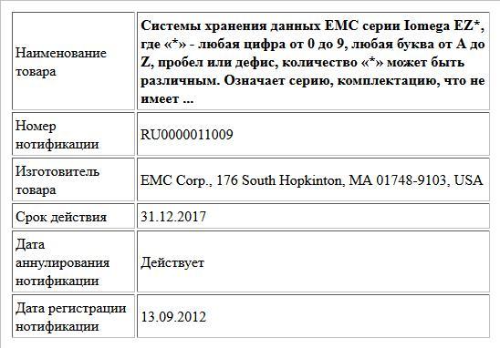 Системы хранения данных EMC серии Iomega EZ*, где «*» - любая цифра от 0 до 9, любая буква от A до Z, пробел или дефис, количество «*» может быть различным. Означает серию, комплектацию, что не имеет ...