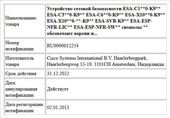 Устройство сетевой безопасности   ESA-C1**0-K9**  ESA-C3**0-K9**  ESA-C6**0-K9**  ESA-X10**0-K9**  ESA-X10**0-**-K9**  ESA-SVB-K9**  ESA-ESP-NFR-LIC**  ESA-ESP-NFR-SW**  символы ** обозначают версии и...