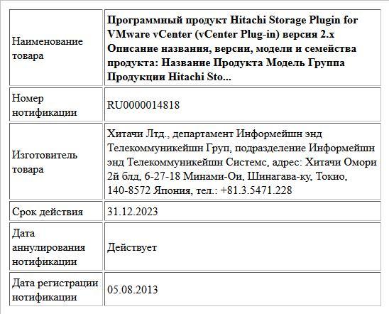 Программный продукт Hitachi Storage Plugin for VMware vCenter (vCenter Plug-in) версия 2.х Описание названия, версии, модели и семейства продукта: Название Продукта Модель Группа Продукции Hitachi Sto...
