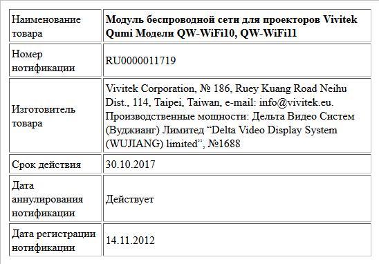 Модуль беспроводной сети  для проекторов Vivitek Qumi   Модели QW-WiFi10, QW-WiFi11