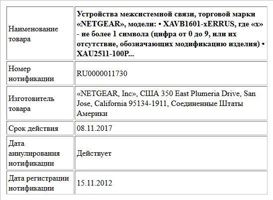 Устройства межсистемной связи, торговой марки «NETGEAR», модели:  • XAVB1601-xERRUS, где «х» - не более 1 символа (цифра от 0 до 9, или их отсутствие, обозначающих модификацию изделия)  • XAU2511-100P...