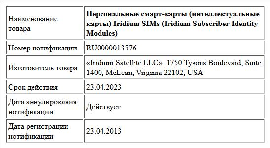 Персональные смарт-карты (интеллектуальные карты) Iridium SIMs (Iridium Subscriber Identity Modules)