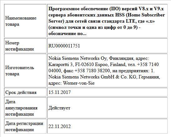 Программное обеспечение (ПО) версий V8.x и V9.x сервера абонентских данных HSS (Home Subscriber Server) для сетей связи стандарта LTE, где «.х» (символ точки и одна из цифр от 0 до 9) - обозначение по...