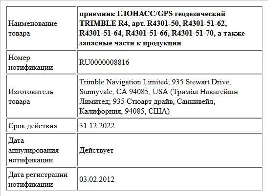 приемник ГЛОНАСС/GPS геодезический   TRIMBLE R4,   арт. R4301-50, R4301-51-62, R4301-51-64, R4301-51-66, R4301-51-70,   а также запасные части к продукции