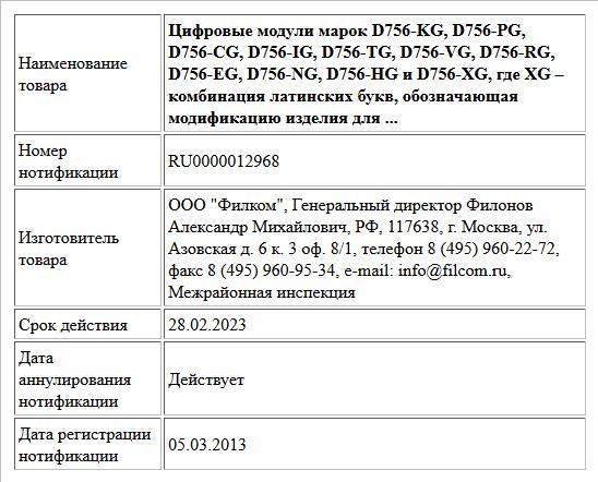 Цифровые модули марок D756-KG,   D756-PG, D756-CG, D756-IG, D756-TG, D756-VG, D756-RG, D756-EG, D756-NG,  D756-HG и D756-XG, где XG – комбинация латинских букв, обозначающая   модификацию изделия для ...
