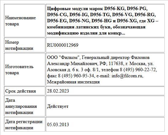 Цифровые модули марок D956-KG, D956-PG, D956-CG, D956-IG, D956-TG, D956-VG, D956-RG, D956-EG, D956-NG, D956-HG и D956-XG, где XG – комбинация латинских букв, обозначающая модификацию изделия для конкр...