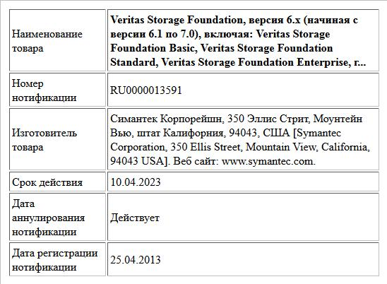 Veritas Storage Foundation, версия 6.x (начиная с версии 6.1 по 7.0),   включая:   Veritas Storage Foundation Basic,   Veritas Storage Foundation Standard,   Veritas Storage Foundation Enterprise,   г...