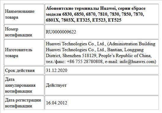 Абонентские терминалы Huawei, серии eSpace модели 6830, 6850, 6870, 7810, 7830, 7850, 7870, 6801X, 7803X, ET325, ET523, ET525