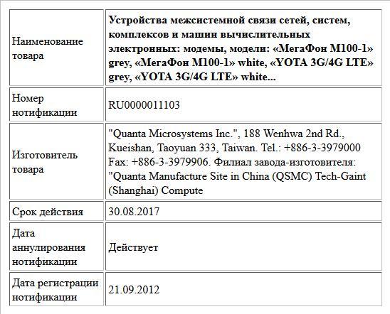 Устройства межсистемной связи сетей, систем, комплексов и машин вычислительных электронных: модемы, модели: «МегаФон М100-1» grey, «МегаФон М100-1» white, «YOTA 3G/4G LTE» grey, «YOTA 3G/4G LTE» white...