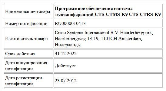 Программное обеспечение системы телеконференций  CTS-CTMS-K9  CTS-CTRS-K9