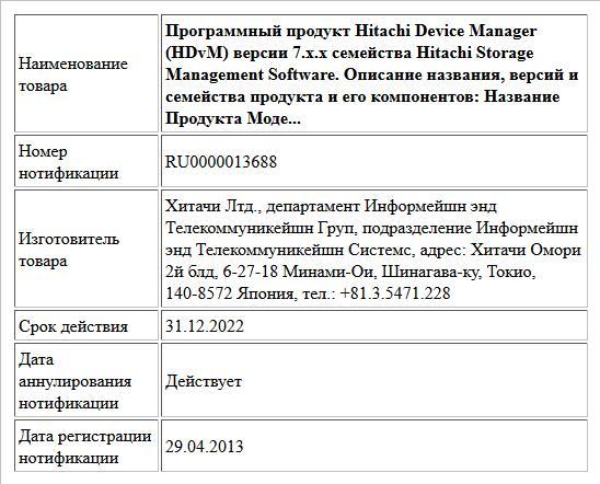 Программный продукт Hitachi Device Manager (HDvM) версии 7.x.x семейства Hitachi Storage Management Software. Описание названия, версий и семейства продукта и его компонентов:  Название Продукта Моде...