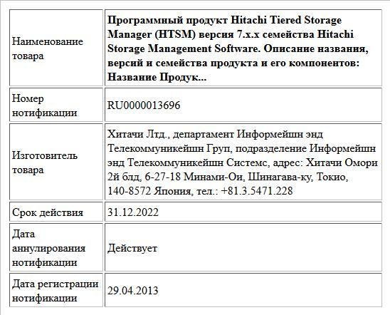 Программный продукт Hitachi Tiered Storage Manager (HTSM) версия 7.x.x семейства Hitachi Storage Management Software. Описание названия, версий и семейства продукта и его компонентов: Название Продук...