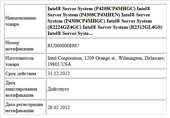 Intel® Server System (P4208CP4MHGC)  Intel® Server System (P4308CP4MHEN)  Intel® Server System (P4308CP4MHGC)  Intel® Server System (R2224GZ4GC)  Intel® Server System (R2312GL4GS)  Intel® Server Syste...