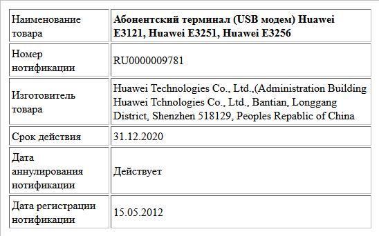 Абонентский терминал (USB модем) Huawei E3121, Huawei E3251, Huawei E3256