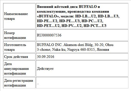 Внешний жёсткий диск BUFFALO и комплектующие, производства компании «BUFFALO», модели: HD-LB....U2, HD-LB....U3, HD-PE....U2, HD-PE....U3, HD-PC....U2, HD-PET....U2, HD-PV....U2, HD-PCT....U3