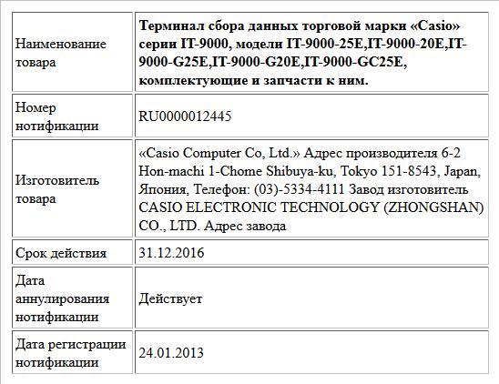 Терминал сбора данных торговой марки «Casio» серии IT-9000,  модели IT-9000-25E,IT-9000-20E,IT-9000-G25E,IT-9000-G20E,IT-9000-GC25E, комплектующие и запчасти к ним.