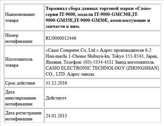 Терминал сбора данных торговой марки «Casio» серии  IT-9000, модели IT-9000-GMC30E,IT-9000-GM35E,IT-9000-GM30E, комплектующие и запчасти к ним.