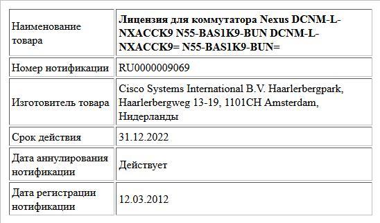 Лицензия для коммутатора Nexus  DCNM-L-NXACCK9  N55-BAS1K9-BUN  DCNM-L-NXACCK9=  N55-BAS1K9-BUN=
