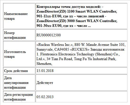 Контроллеры точек доступа моделей:  - ZoneDirector(ZD) 1100 Smart WLAN Controller, 901-11xx-EU00, где xx – число лицензий  - ZoneDirector(ZD) 3000 Smart WLAN Controller, 901-30xx-EU00, где xx – число ...