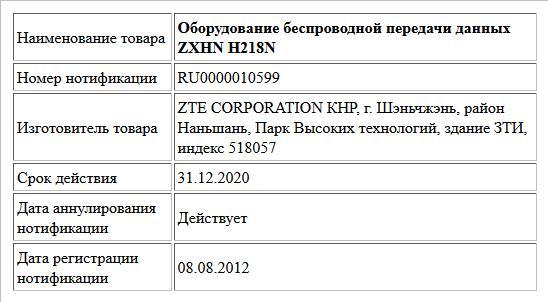 Оборудование беспроводной передачи данных ZXHN H218N