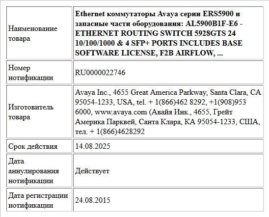 Ethernet коммутаторы Avaya серии ERS5900   и запасные части оборудования:  AL5900B1F-E6 - ETHERNET ROUTING SWITCH 5928GTS 24 10/100/1000 & 4   SFP+ PORTS INCLUDES BASE SOFTWARE LICENSE, F2B AIRFLOW,  ...