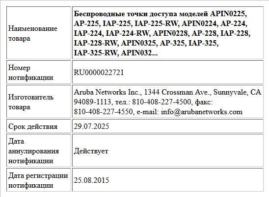 Беспроводные точки доступа моделей APIN0225, AP-225, IAP-225, IAP-225-RW, APIN0224, AP-224, IAP-224, IAP-224-RW, APIN0228, AP-228, IAP-228, IAP-228-RW,  APIN0325, AP-325, IAP-325, IAP-325-RW, APIN032...
