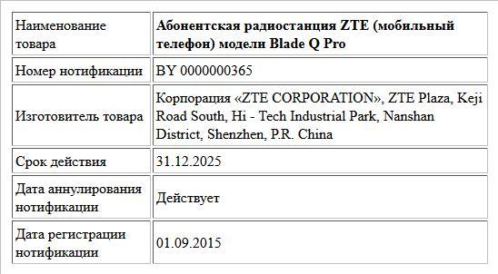 Абонентская радиостанция ZTE (мобильный телефон) модели Blade Q Pro