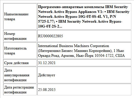 Программно-аппаратные комплексы IBM Security Network Active Bypass Appliances V1:  • IBM Security Network Active Bypass-10G-0T-0S-4L V1, P/N 5725-L77;  • IBM Security Network Active Bypass-10G-0T-2S-2...