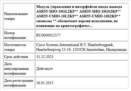 Модуль управления и интерфейсов ввода-вывода ASR55-MIO-10GL2K9** ASR55-MIO-10GS2K9** ASR55-UMIO-10L2K9** ASR55-UMIO-10S2K9** символы ** обозначают версии исполнения, не влияющие на криптографичес...