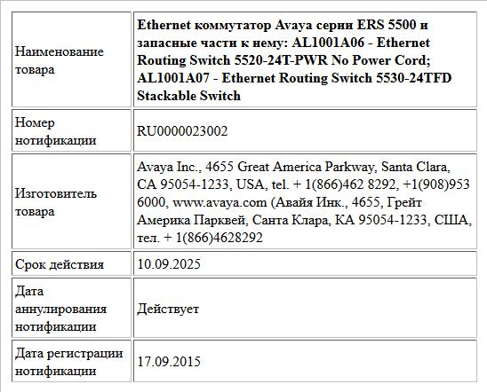 Ethernet коммутатор Avaya серии ERS 5500 и запасные части к нему: AL1001A06 - Ethernet Routing Switch 5520-24T-PWR No Power Cord;   AL1001A07 - Ethernet Routing Switch 5530-24TFD Stackable Switch