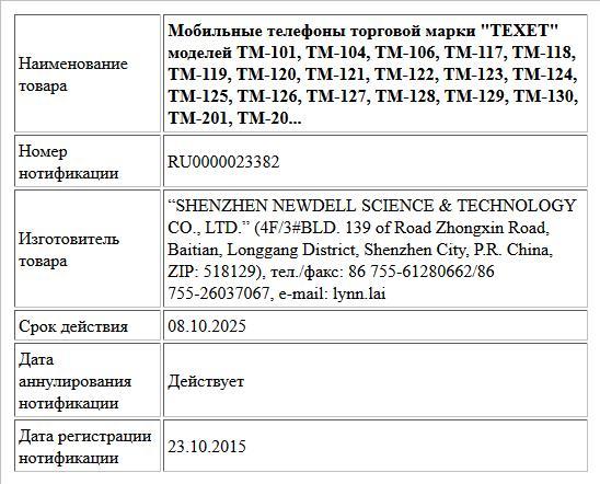 Мобильные телефоны торговой марки