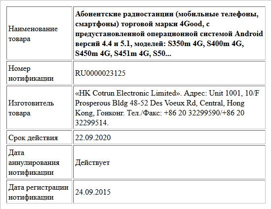 Абонентские радиостанции (мобильные телефоны, смартфоны) торговой марки 4Good, с предустановленной операционной системой Android версий 4.4 и 5.1, моделей:  S350m 4G, S400m 4G, S450m 4G, S451m 4G, S50...