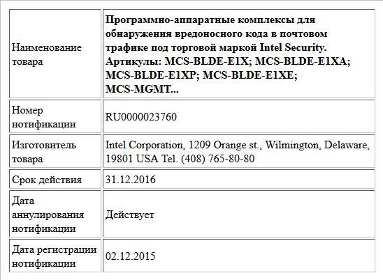 Программно-аппаратные комплексы для обнаружения вредоносного кода в почтовом трафике под торговой маркой Intel Security.   Артикулы: MCS-BLDE-E1X; MCS-BLDE-E1XA; MCS-BLDE-E1XP; MCS-BLDE-E1XE; MCS-MGMT...