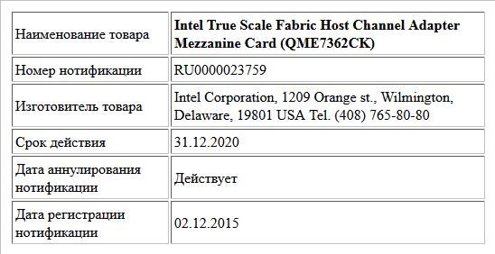 Intel True Scale Fabric Host Channel Adapter Mezzanine Card (QME7362CK)
