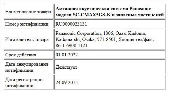 Активная акустическая система Panasonic модели SC-CMAX5GS-K и запасные части к ней