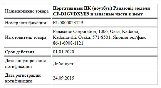Портативный ПК (ноутбук) Panasonic модели CF-D1GVDXYE9 и запасные части к нему