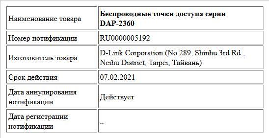 Беспроводные точки доступа серии DAP-2360