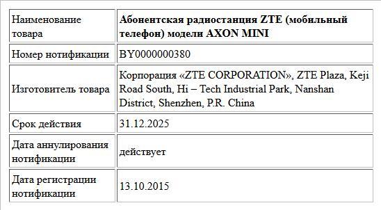 Абонентская радиостанция ZTE (мобильный телефон) модели AXON MINI