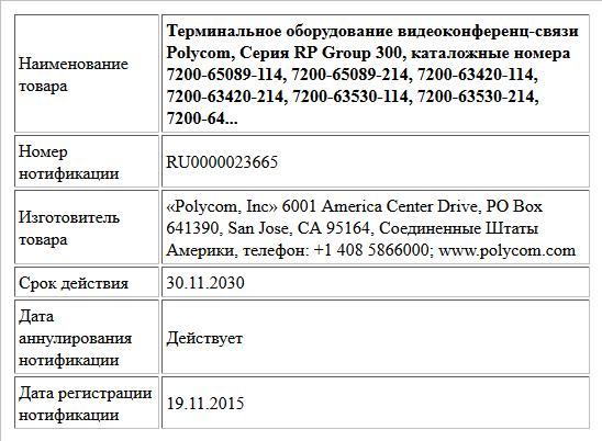 Терминальное оборудование видеоконференц-связи Polycom,  Серия RP Group 300, каталожные номера 7200-65089-114, 7200-65089-214, 7200-63420-114, 7200-63420-214, 7200-63530-114, 7200-63530-214, 7200-64...