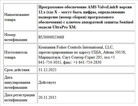Программное обеспечение AMS ValveLink® версия 12.x (где X – могут быть цифры, определяющие подверсию (номер сборки) программного обеспечения) с ключом аппаратной защиты Sentinel модели  UltraPro XM.