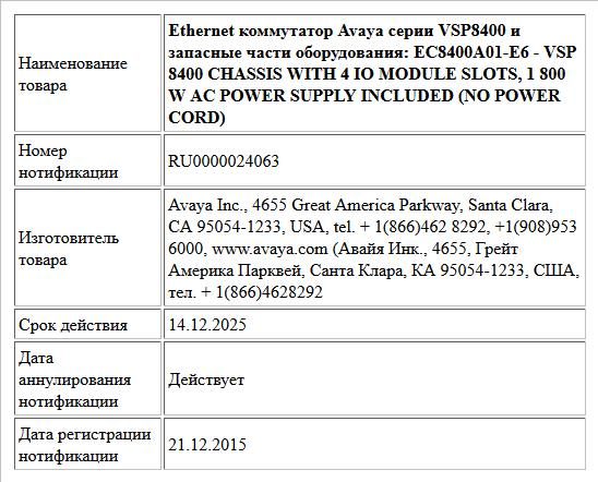 Ethernet коммутатор Avaya серии VSP8400 и запасные части оборудования:    EC8400A01-E6 - VSP 8400 CHASSIS WITH 4 IO MODULE SLOTS, 1 800 W AC POWER SUPPLY INCLUDED (NO POWER CORD)