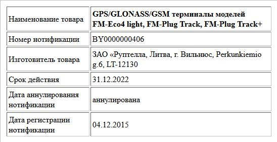 GPS/GLONASS/GSM терминалы моделей FM-Eco4 light, FM-Plug Track, FM-Plug Track+