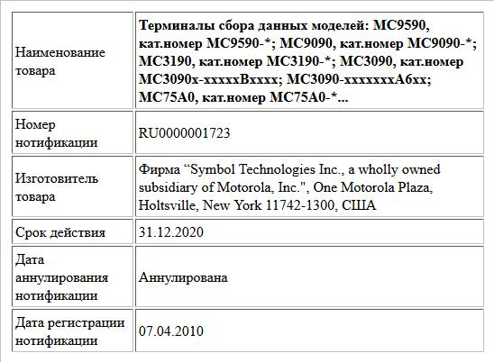 Терминалы сбора данных моделей: MC9590, кат.номер MC9590-*; MC9090, кат.номер MC9090-*; MC3190, кат.номер MC3190-*; MC3090, кат.номер MC3090x-xxxxxBxxxx; MC3090-xxxxxxxA6xx MC75A0, кат.номер MC75...