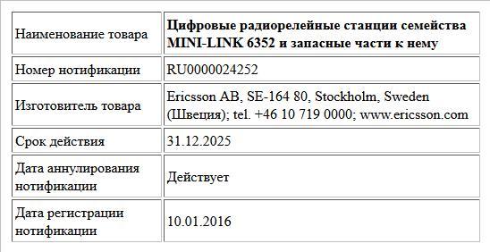 Цифровые радиорелейные станции семейства MINI-LINK 6352 и запасные части к нему