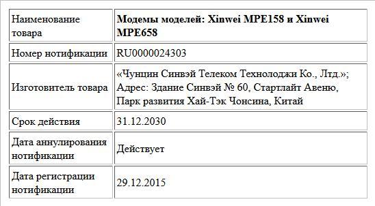 Модемы моделей: Xinwei MPE158 и Xinwei MPE658