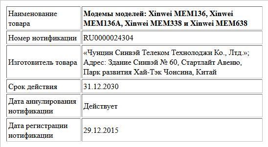 Модемы моделей: Xinwei MEM136, Xinwei MEM136A, Xinwei MEM338 и Xinwei MEM638