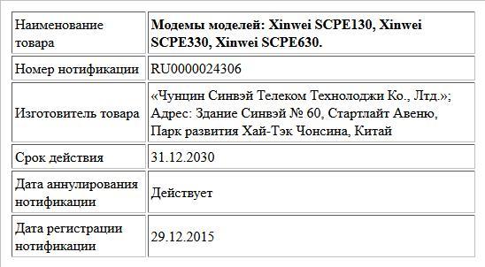Модемы моделей: Xinwei SCPE130, Xinwei SCPE330, Xinwei SCPE630.